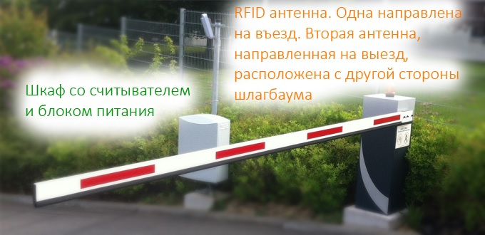 RFID for contactless car access. RFID antenna